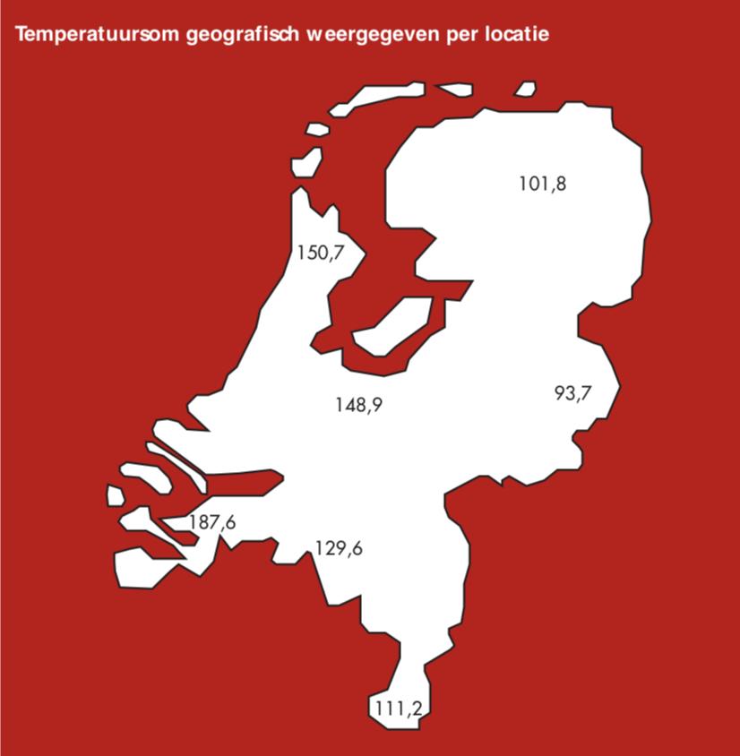 Temperatuursom geografisch weergegeven per locatie.